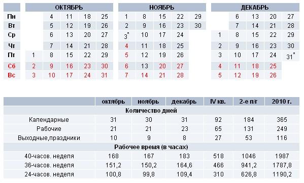 Календарь Рабочего Времени 2010
